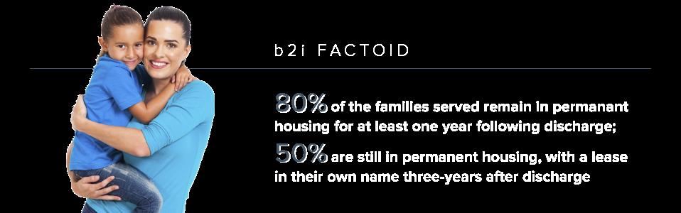 Info Graphic 6